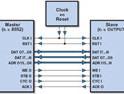 FPGA Course (5)