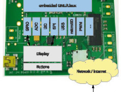 Embedded Linux Made Easy (6)
