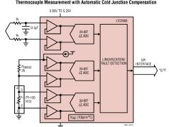 High Accuracy Universal Temperature Sensor IC