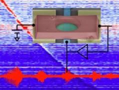 Tiny FM Transmitter uses Voltage Controlled Graphene Resonator