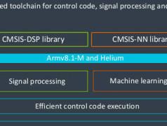 ARM boost IoT edge-device capabilities