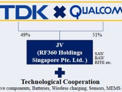 Qualcomm and TDK sign 3-billion dollar deal, launch RF360 Holdings