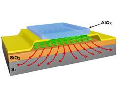 Nano sandwich takes the heat off