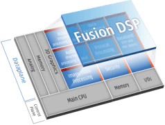 Cadence DSP targets IoT Applications