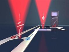 Plasmonic hot electron nano-emitters bridge the THz gap (say what?)