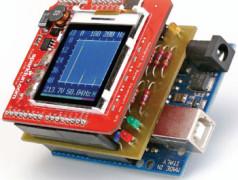 Netzspannungs-Analyser mit Arduino