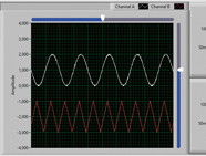 SmartScope trifft LabVIEW