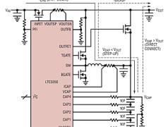 Supercap-Controller LTC3350