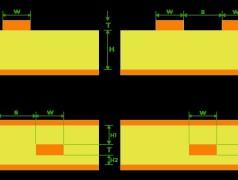 Neu bei Eurocircuits: DEFINED IMPEDANCE pool Service