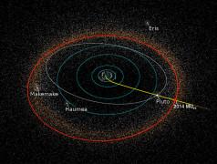 Flugbahn von New Horizons von der Erde zu Ultima Thule. Bild: NASA.
