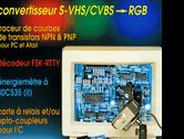 détecteur de fréquence de coupure