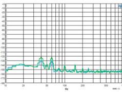 Électrolytiques en circuit audio