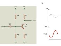 hors-circuits- ampli de classeA, B, C, D, E, F, G, H: quesako?