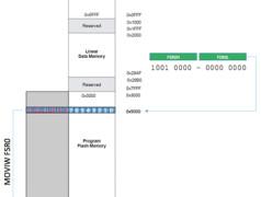 cours intensif d'assembleur2.1 (2)