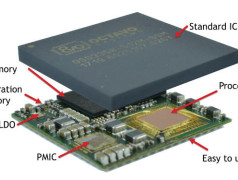 Système avec µP Cortex-A8 ARM à 1 GHz en 27 x 27 mm