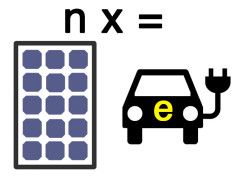 Combien de panneaux photovoltaïques par véhicule électrique autonome ?