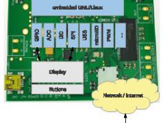 Aan de slag met Embedded Linux (6)