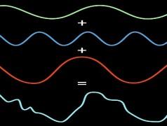 Sneller dan Snelle Fouriertransformatie