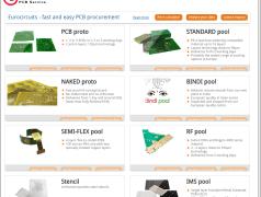 Elektor PCB Service Essentials