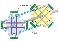 Elektor Mendocino motor - connections