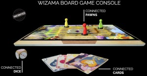 Wizama Console electronica Fast Forward