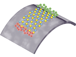 Atomically thin Piezo Material