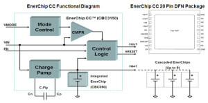 An Uninterruptible Power Supply in a Chip