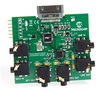 PIC32 Boards Mix Digital Audio