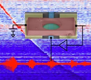 Tiny FM Transmitter uses Voltage Controlled Graphene Resonator