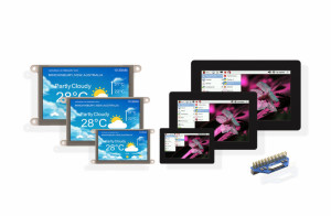 Touchscreen displays: compact and elegant HMI for Raspberry Pi family. Image: 4D systems.