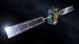 Galileo having problems?