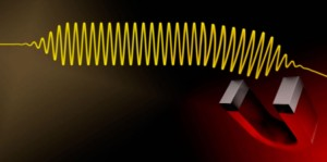Artificial magnetic fields for photons