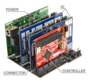 Simple modular system for Raspberry Pi and others