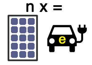 E-vehicle self-sufficiency -- how many PV panels would you need?