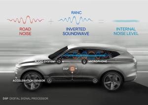 Digital processing cuts the rumble. Image: Hyundai