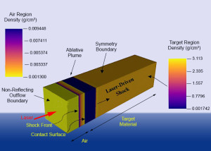 Material Ablation using pulsed laser. Image: llnl.gov