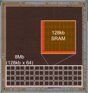 Record: lowest embedded SRAM power. Image: Renesas