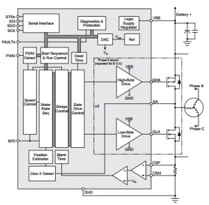 3-Phase Brushless Motor Controller