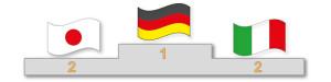 Germany - World Champions again