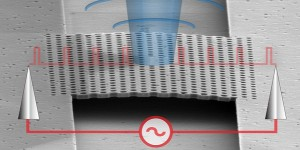 Ultraschnelle Nano-LED