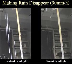 Intelligentes Licht blendet Regen und Schnee aus