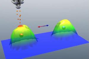 Molekül ändert Magnetismus + Leitfähigkeit