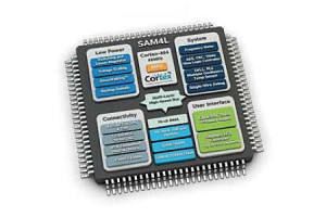 SAM4L: Cortex-M4 mit AVR-Features