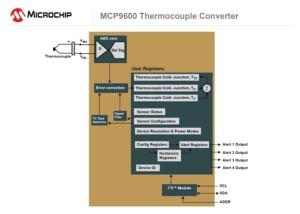 MCP9600: Interface für Thermoelemente