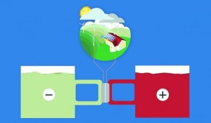 Flussbatterie läuft 10 Jahre ohne Wartung