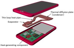 Superdünne Heat Pipe für Mobilgeräte