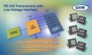Neue RS-232-Transceiver mit einstellbarer Spannung von Exar