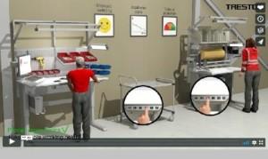 Animation: 6 Möglichkeiten zur Verbesserung Ihrer Ergonomie am Arbeitsplatz