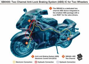 ABS-Chip für Motorräder von Freescale