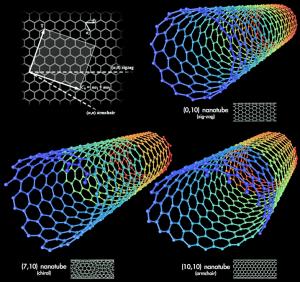 Verschiedene Kohlenstoff-Nanoröhrchen. Bild: Michael Ströck / Wikimedia